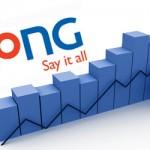 Zong & Warid Imposes 10 Paisas Call Setup Charges