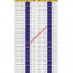 Gujrat Ramadan Calendar 2014 Pakistan Sahr o Iftaar Schedule