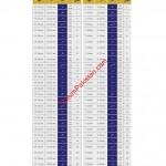 Hafizabad Ramadan Calendar 2014 Pakistan Sahr o Iftaar Schedule
