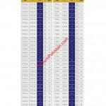 Kabirwala Ramadan Calendar 2014 Pakistan Sahr o Iftaar Schedule