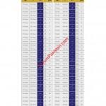 Kasur Ramadan Calendar 2014 Pakistan Sahr o Iftaar Schedule