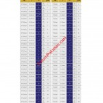Khanewal Ramadan Calendar 2014 Pakistan Sahr o Iftaar Schedule