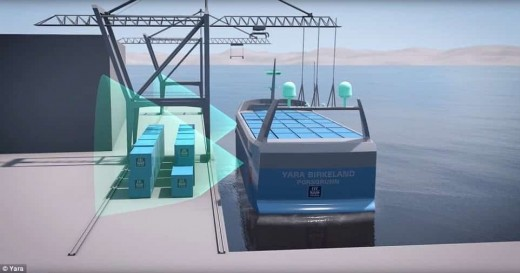 First Self Piloting Ship of World Launch in 2018