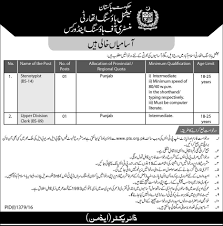 Jobs offer in Pakistan Government Departments