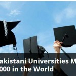 Top 1000 Universities Of The World