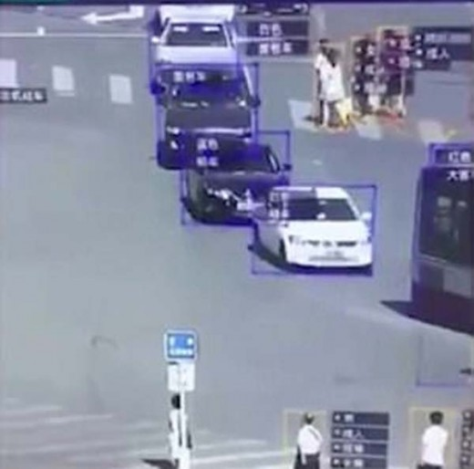 CCTV Camera in China