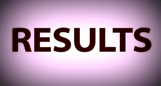 Punjab Boards 12th Class Result 2017