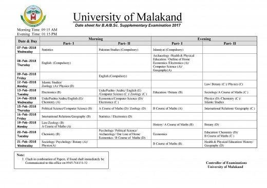 malakand-university-supllementry-exams-ba-bsc-datesheet