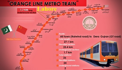 Orange Line Train map