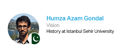 Hamza Azam Gondal