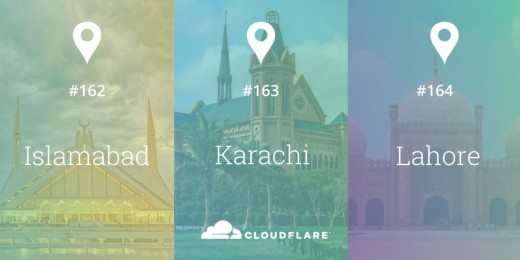 Cloudfare lounch new technology