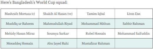 Team bangladesh Squad