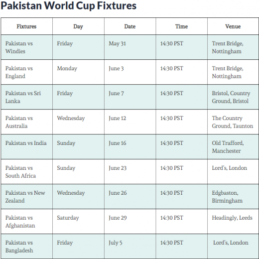 Pakistan World Cup Fixture