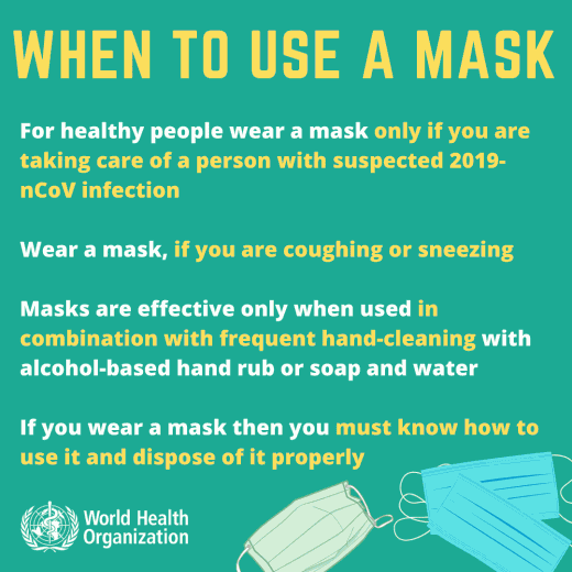 When to use a Mask by WHO